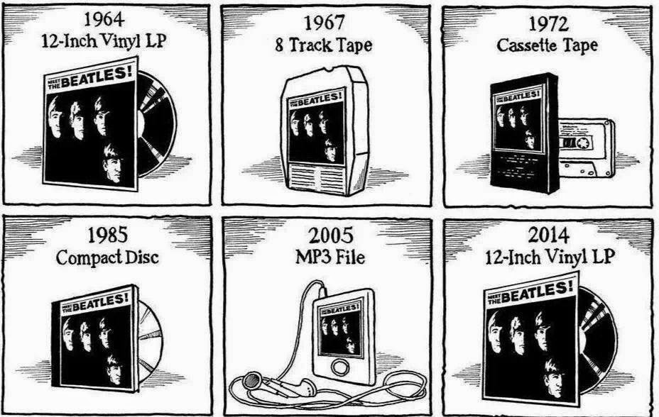 50 years in music....