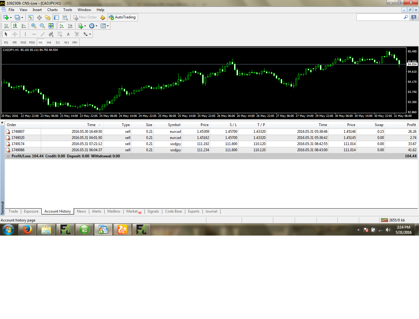 today profit. trade with trend.