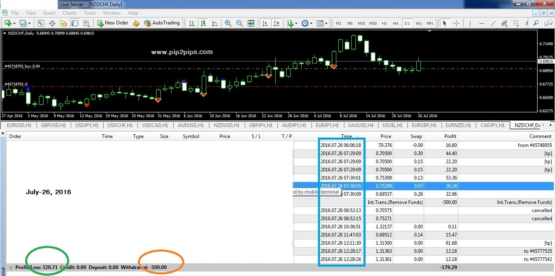 Trading result July-26, 2016, visit my signal from below links. https://www.mql5.com/en/signals/210279 https://www.mql5.com/en/signals/182962