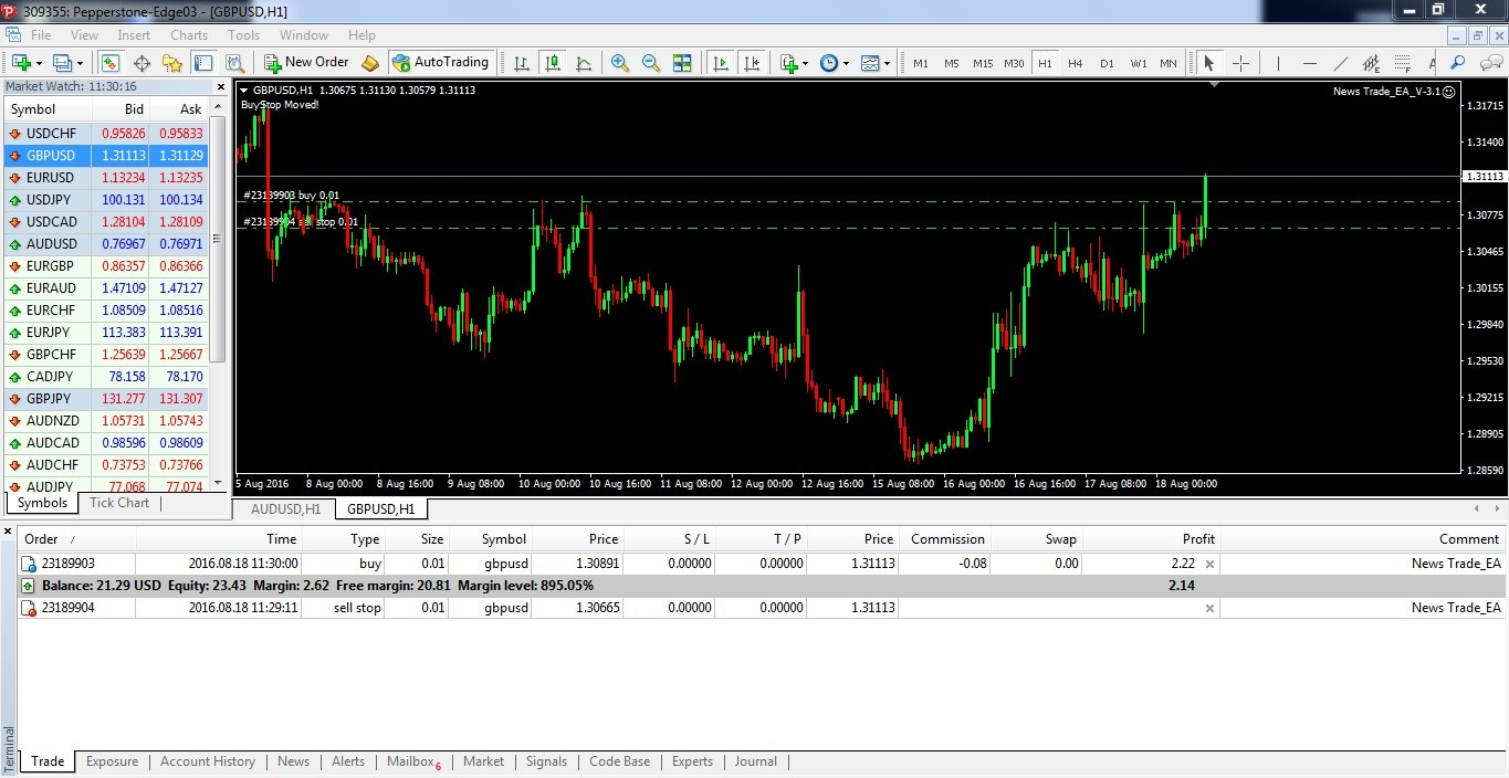 Just now during GBP news. Download free EA to test in demo or real:  https://www.mql5.com/en/blogs/post/677777