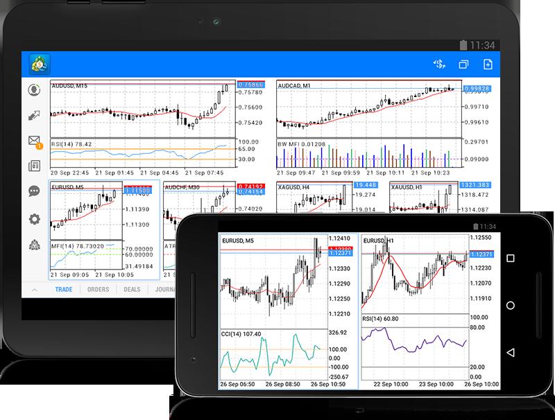 新版MetaTrader 5 Android 移动平台优化了价格图表的使用: 1. 应用程序支持多窗口模式,允许交易者同时监控多个交易品种的价格变化。 2. 添加改变指标子窗口高度的功能。 3. 现在,移动平台具备交易品种快速选择按键以及独立的图表设置菜单。  https://play.google.com/store/apps/details?id=net.metaquotes.metatrader5