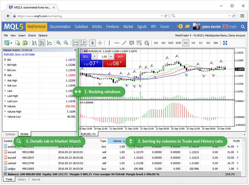 Софт на forex forex курсы валюты онлайн