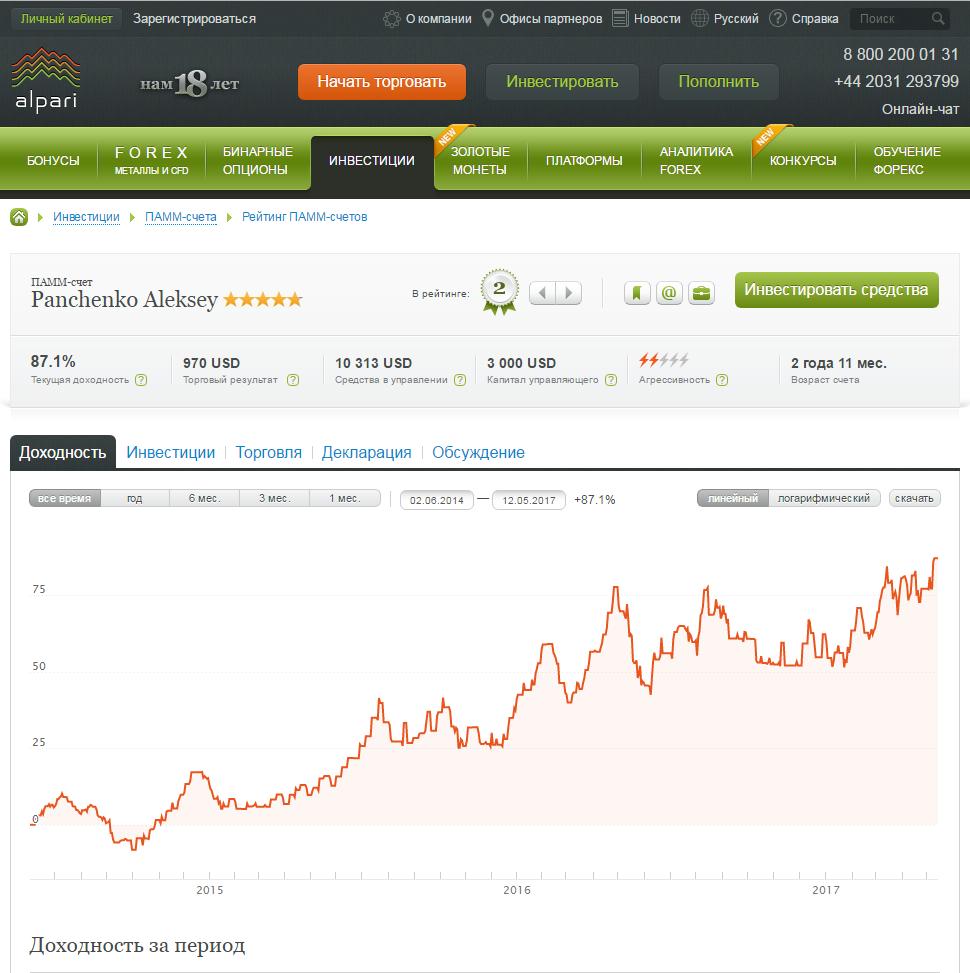 Евгений юшков форекс обучение сколько сейчас стоит биткоин в долларах