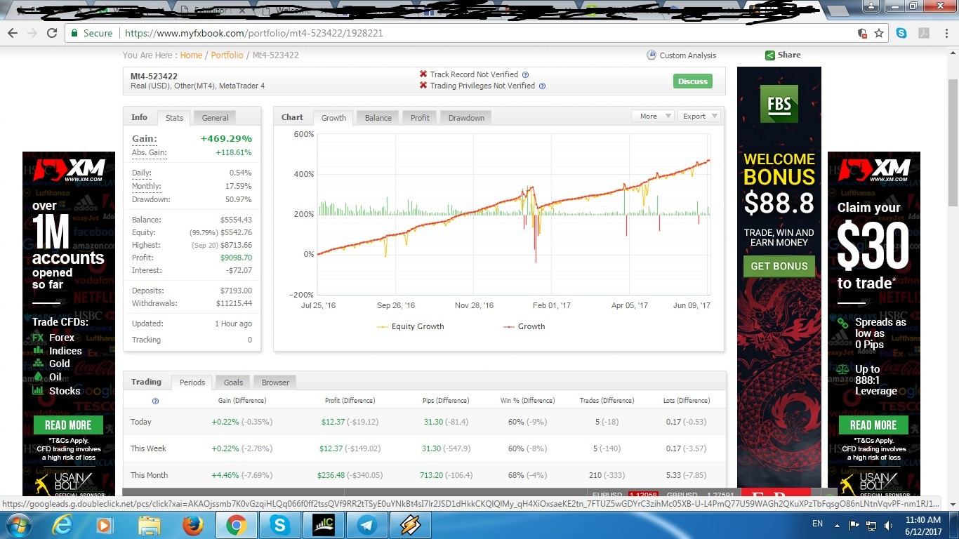 hello ! to share to all my friend.... nearest 1 year trading result.. this personal account