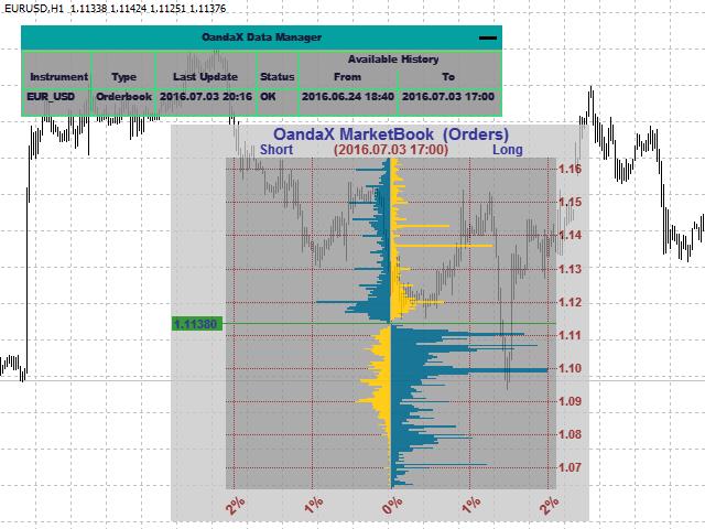 Как скачать глубокую историю для ваших OandaX индикаторов How to download deep history for your OandaX indicators https://www.youtube.com/watch?v=l0OK8vo1vg4