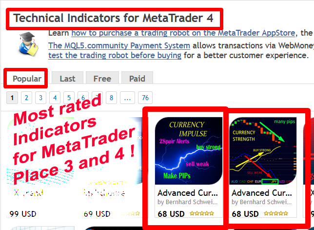 !!! Most Popular Indicators for MetaTrader !!! NOW Place 3 and 4 !!! Advanced Currency IMPULSE with ALERT (MT4) Place 3 https://www.mql5.com/en/market/product/18155?p=z719  Advanced Currency Strength28 Indicator (MT4) Place 4 https://www.mql5.com/en/market/product/13948?p=z6zr  Please get your copy quick. We are planing to set the prices higher soon. New Version Impulse: https://www.mql5.com/en/blogs/post/697135  New Version ACS28: https://www.mql5.com/en/blogs/post/697384