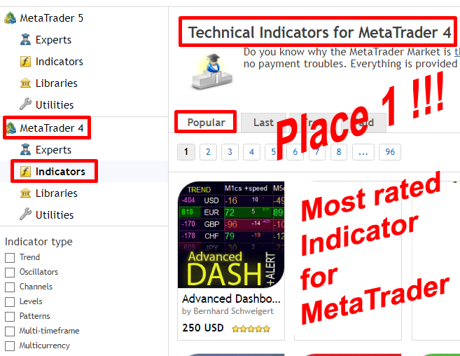 A Winning Strategy: 