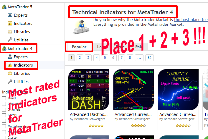 Advanced Currency Strength28 Indicator is with 25% discount until 5th Jan. then it will be back to 78$. So if you want to tell some friends about it, now it's time. A few days more... 25% OFF  Advanced Currency Strength28 Indicator (MT4)  User Manual: https://www.mql5.com/en/blogs/post/697384  Get it here https://www.mql5.com/en/market/product/13948  Happy New Year!  Regards Bernhard