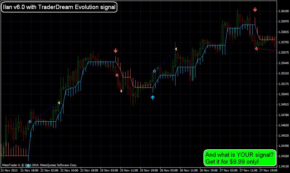 """Свершилось! Ilan 6.0 с сигналом от индикатора TraderDream Evolution доступен в маркете. Версия для МТ4 - https://www.mql5.com/ru/market/product/1332 Версия для МТ5 - https://www.mql5.com/ru/market/product/492 Бесплатная версия для МТ5 (ограничены параметры, не рекомендуется для реала) - https://www.mql5.com/ru/market/product/917 Для активации нового сигнала выберите """"TraderDream signal"""" в настройках стартового сигнала, настройте Period и Type для МА. Индикатор встроен в советника, дополнительных загрузок не требуется. ------------------------- Внимание, акция! Купите любую версию Ilan и закажите свой собственный сигнал на открытие первой сделки всего за $9.99 Свяжитесь со мной любым удобным образом для получения деталей. --------------------------------------------------------------------------------------------------------------------- Finally! Ilan 6.0 with TraderDream Evolution signal is available in the market. Version for MT4 - https://www.mql5.com/en/market/product/1332 Version for MT5 - https://www.mql5.com/en/market/product/492 FREE version for MT5 (some parameters are hidden, do not use it on live accounts) - https://www.mql5.com/en/market/product/917 To use new signal select the """"TraderDream signal"""" in the settings, set the Period and Type of MA. Indicator is integrated to the EA, you shouldn't download any other files.  ------------------------- Attention, SALE!  Buy any version of Ilan and get your own Start signal for only $9.99 Contact me to get the details. ---------------------------------------------------------------------------------------------------------------------"""