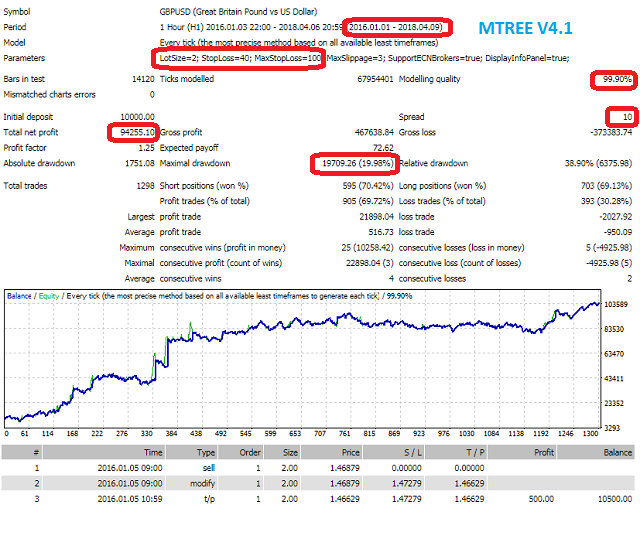 visit my trading robot : 