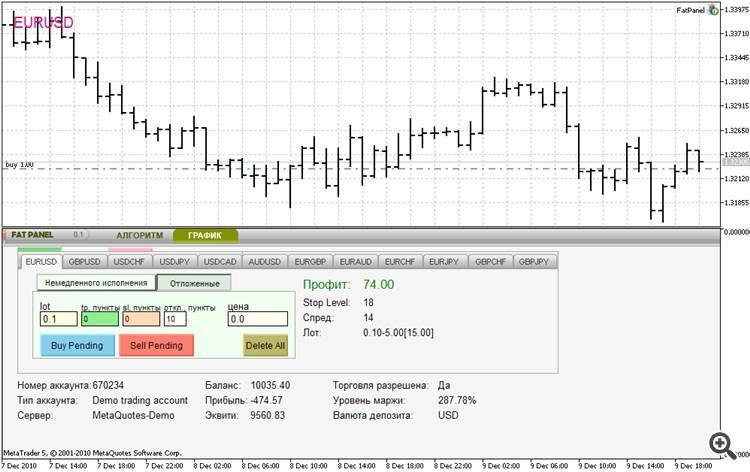 Торговая панель в режиме 2 (выбран ордер buystoplimit)