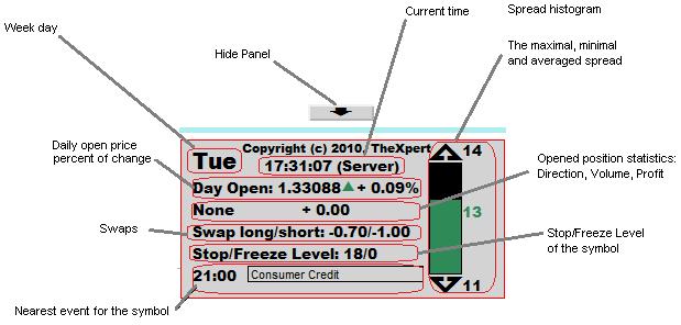 MQL5 Information Panel