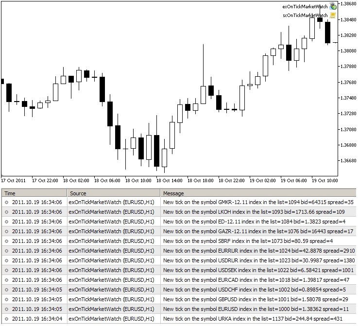 Multicurrency OnTickMarketWatch tick event handler