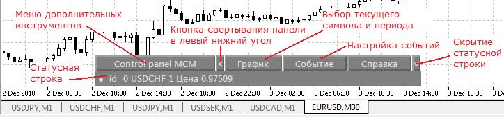 Настройка цветов и размера индикатора iControl panel MCM