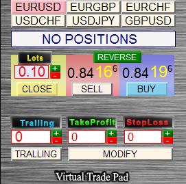 Exp5-VirtualTradePad - управление позициями