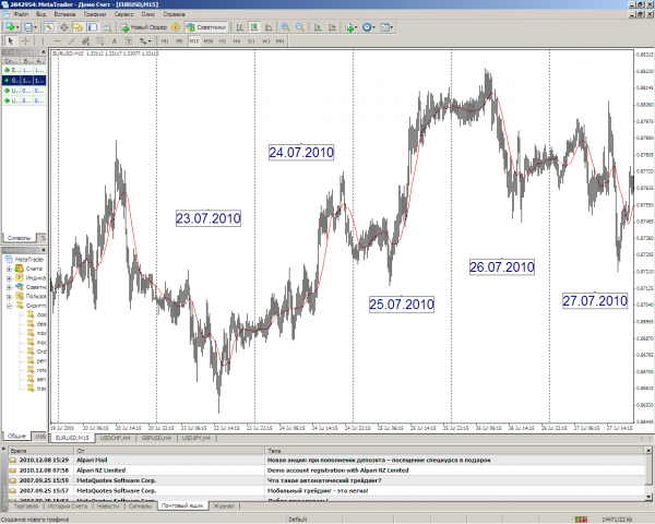 Script for export historical data from MetaTrader 5 to MetaTrader 4