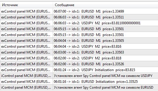 Пример работы индикатора iControl panel MCM