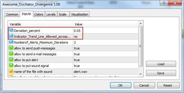 Awesome Oscillator Divergence input parameters
