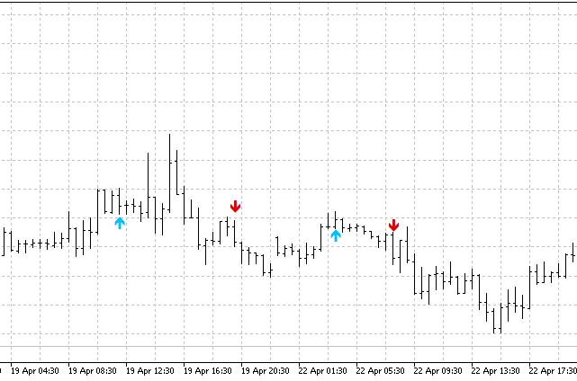 图 1. 指标