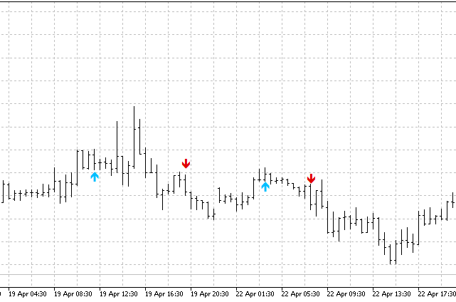 Figure 1. The indicator