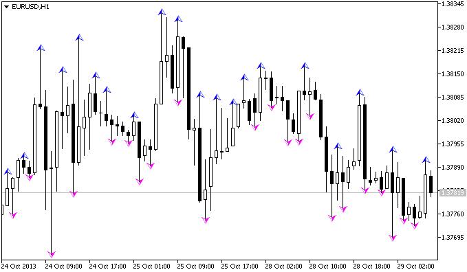 The LW_Fractals indicator