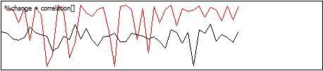 Вероятность направления сигнала