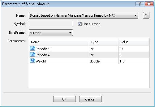 Fig. 7. Signal properties of the Expert Advisor