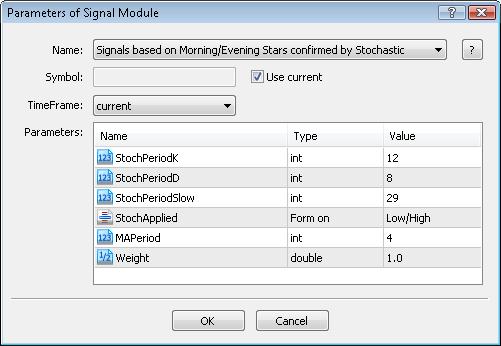 Fig. 7. EA交易的信号属性