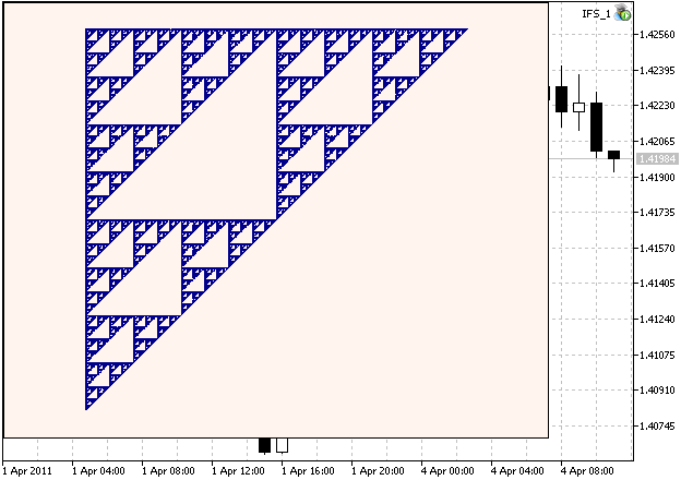 Figure  1. The Sierpinski Gasket, generated with IFS coefficients calculated in chapter 2