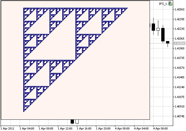 Рисунок 1. Треугольная салфетка Серпинского, построенная на базе IFS-функций раздела 2