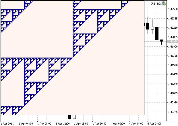 Рисунок 2. Увеличенный фрагмент треугольной салфетки Серпинского