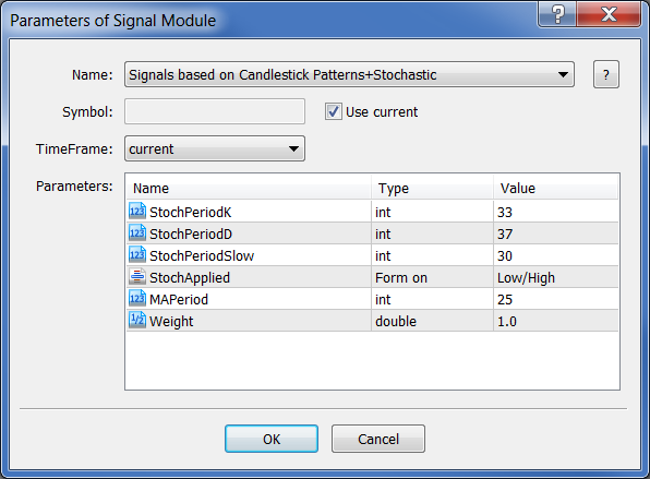 "Fig. 1. Selecting ""Signals based on Candlestick Patterns+Stochastic"" trading signals generator in MQL5 Wizard"