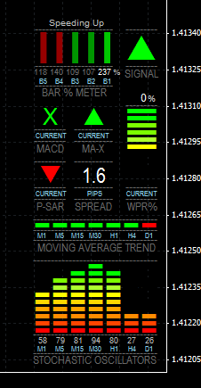 Forex advance currency meter mql5