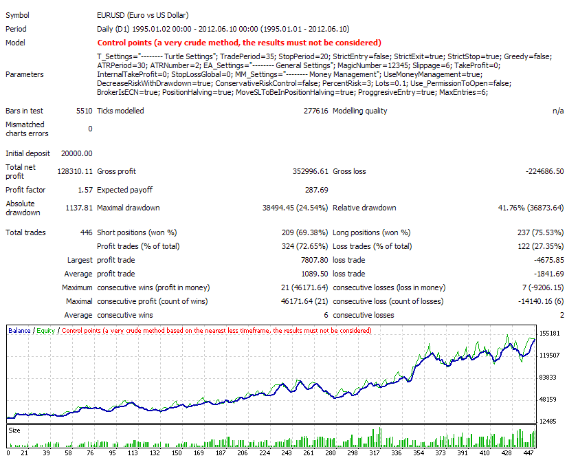 A Simple Turtle Trading System