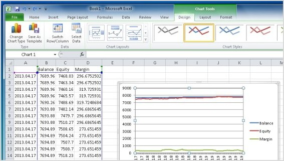 CSV Margin Tracker Excel