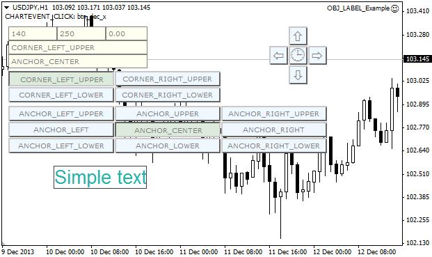 Пример работы с объектом OBJ_Label в MetaTrader 4