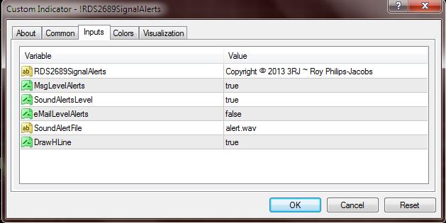 Indicator RDS2689SignalAlerts Stting