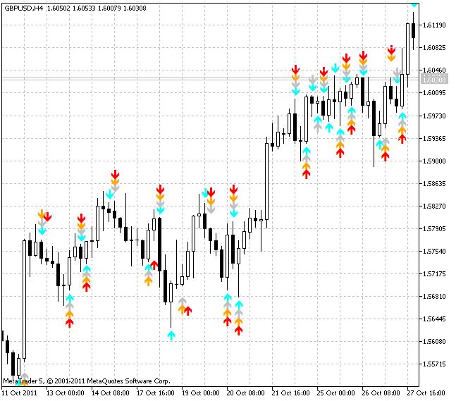 RSI Strike