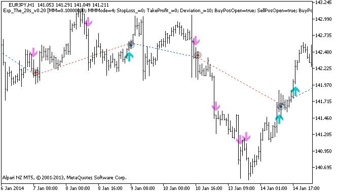 图例 1 图表中的 The_20s_v020 例子