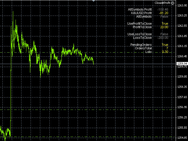 shot 1  Close@Profit   expert for MetaTrader 4