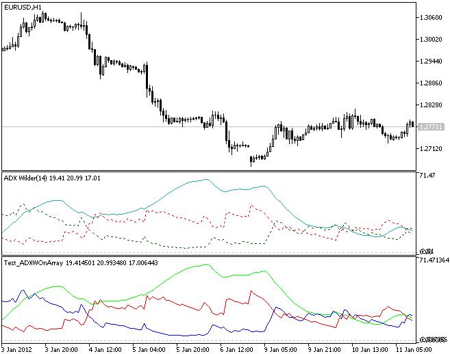 Exemplo de uso da classe CADXWOnArray
