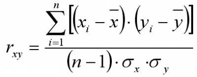 Correlação de Pearson em MetaTrader 5