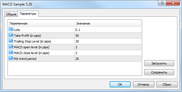 Figure 2. Input parameters of the MACD Sample EA
