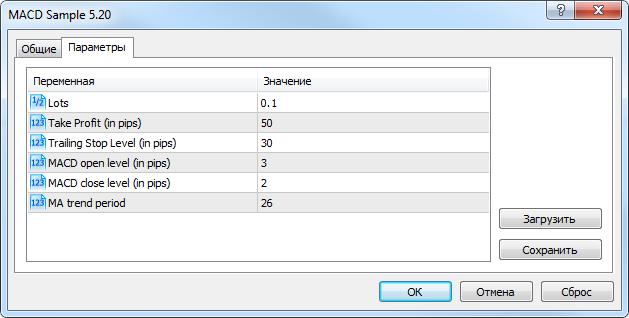 Figura 2. Parámetros de entrada del asesor MACD Sample