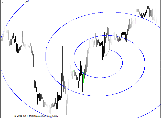 Скрипт Spiral GBPUSDM30__1