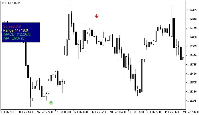 Arrows indicator MetaTrader 5