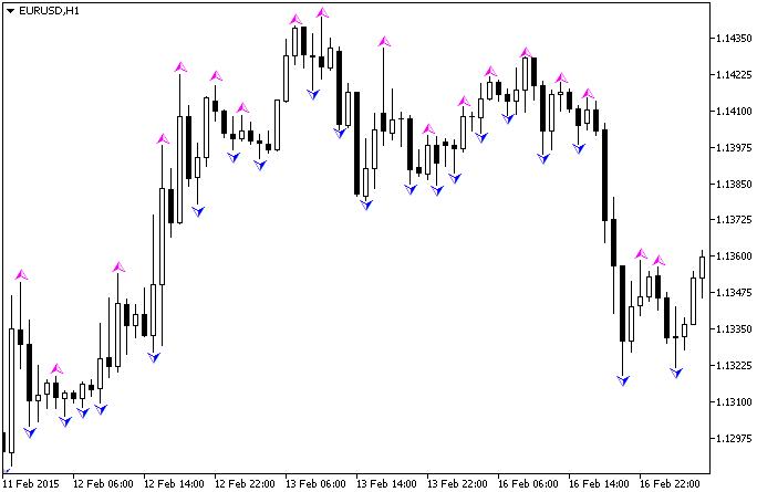 图例. 1. 指标 WASD_FR