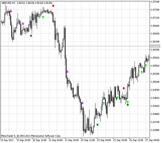 XMA JJRSX System