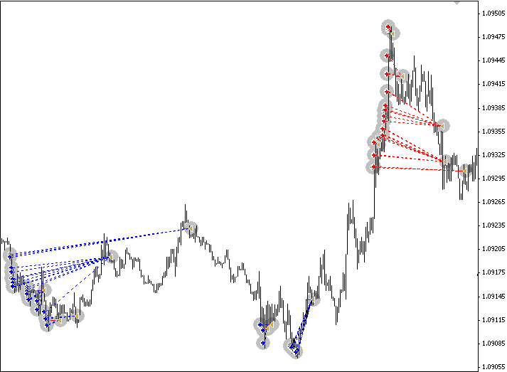 Forex Fraus (for M1)