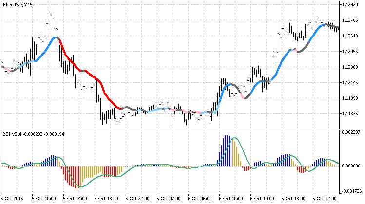 BSI Color Line